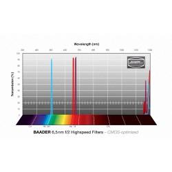 Filtre semi Apo (minus violet) standard 31.75 mm