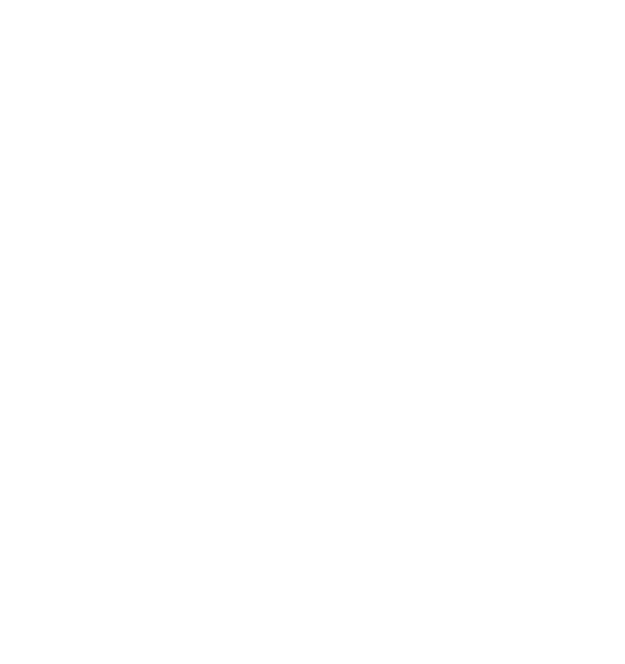 Medas instruments
